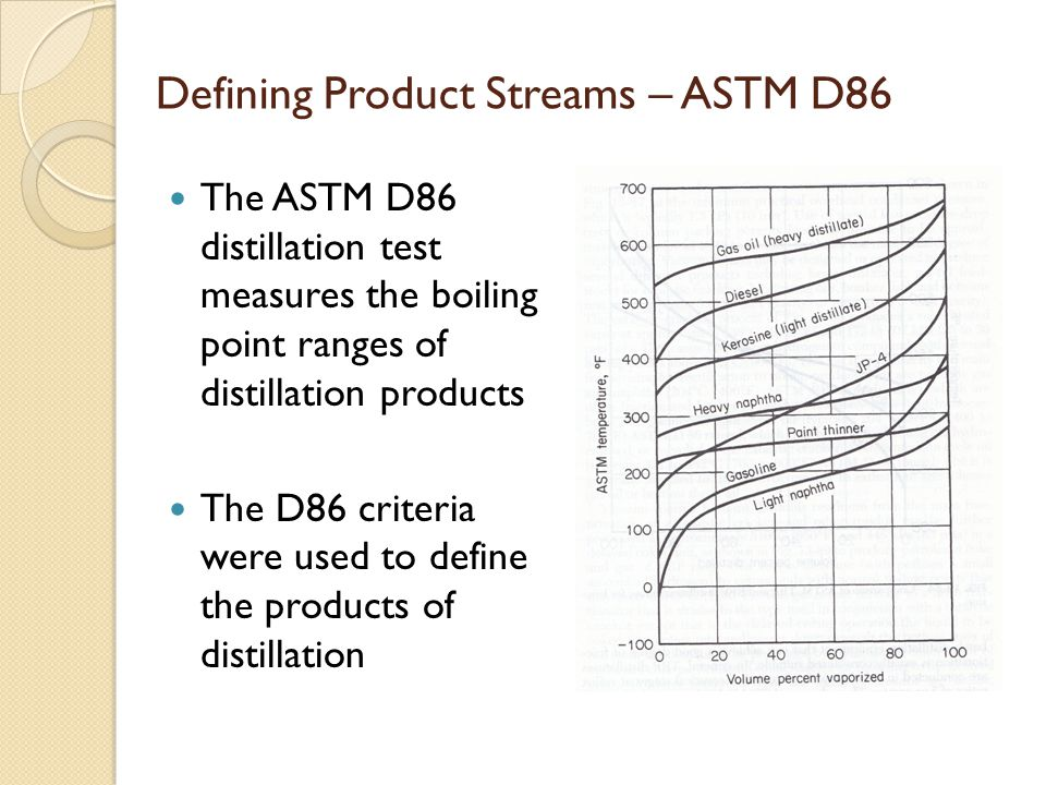 Defining Product Streams – ASTM D86 The ASTM D86 distillation test measures the boiling point ranges of distillation products The D86 criteria were us