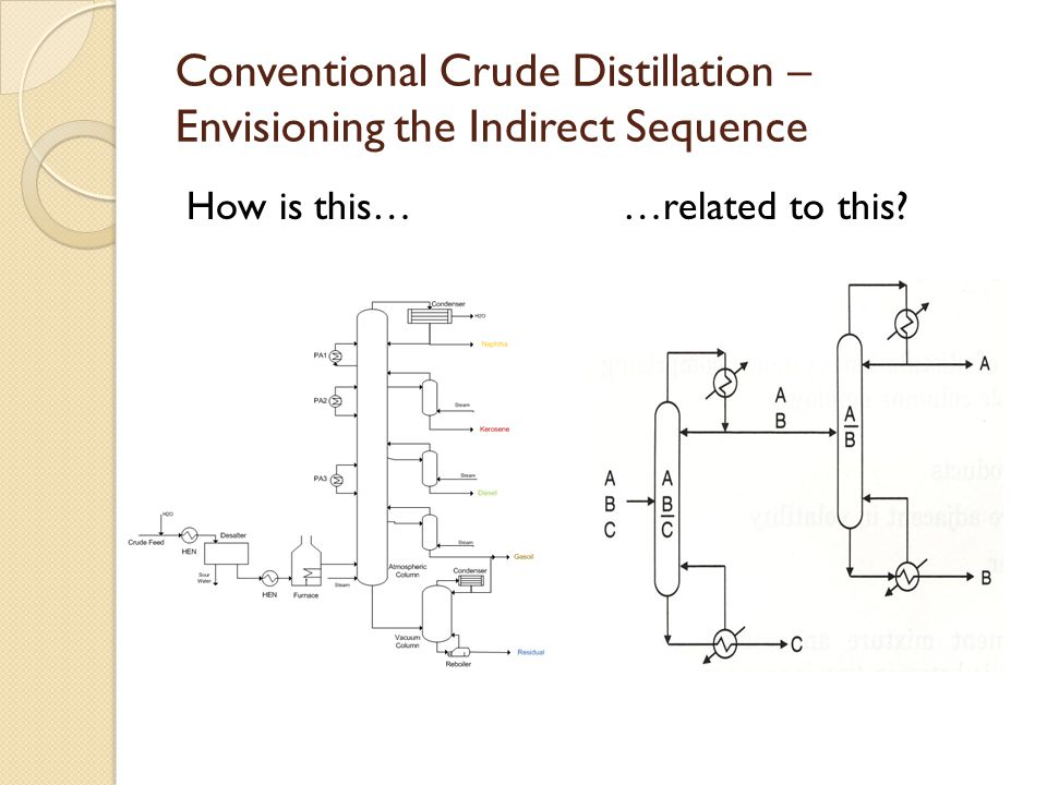Conventional Crude Distillation – Envisioning the Indirect Sequence How is this……related to this?