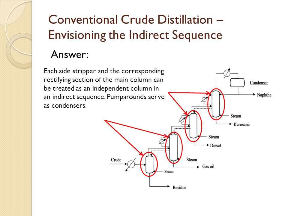 Conventional Crude Distillation – Envisioning the Indirect Sequence Answer: Each side stripper and the corresponding rectifying section of the main column can be treated as an independent column in an indirect sequence.