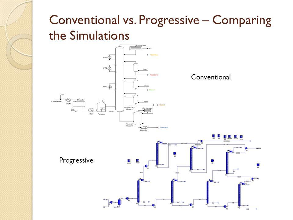 Conventional vs. Progressive – Comparing the Simulations Progressive Conventional
