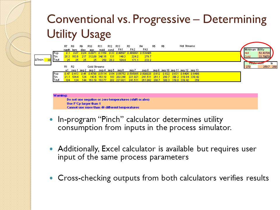 """Conventional vs. Progressive – Determining Utility Usage In-program """"Pinch"""" calculator determines utility consumption from inputs in the process simul"""