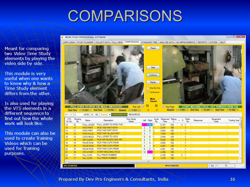COMPARISONS Meant for comparing two Video Time Study elements by playing the video side by side.