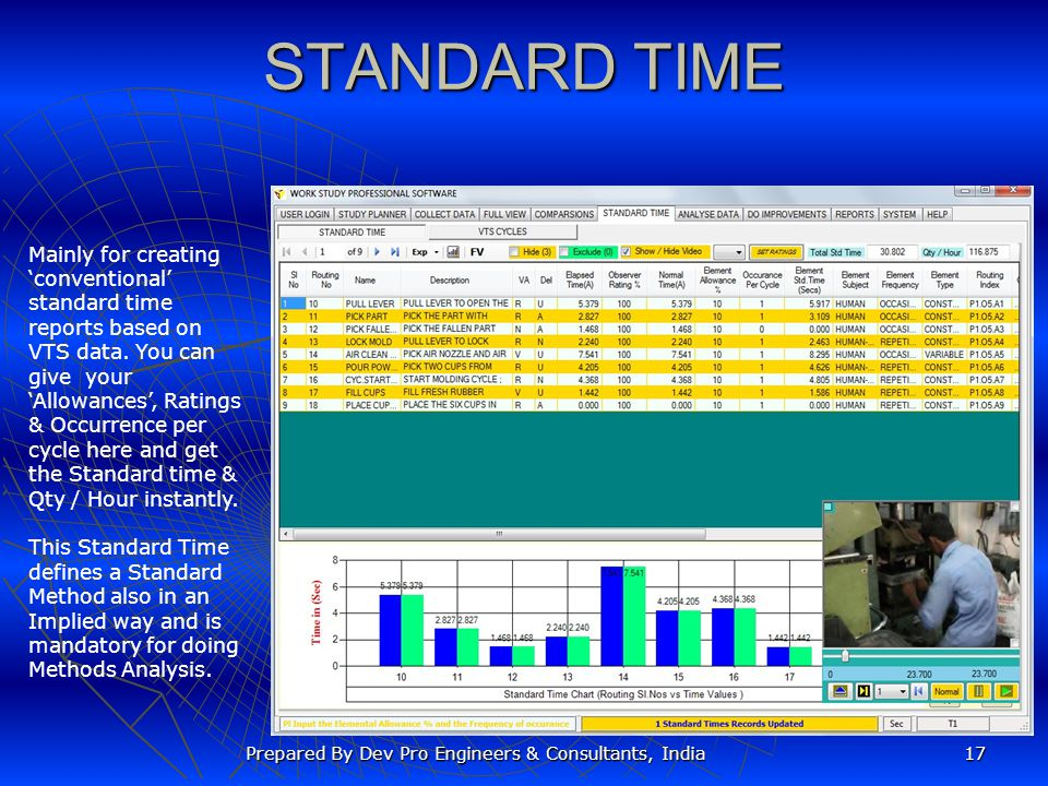 STANDARD TIME Mainly for creating 'conventional' standard time reports based on VTS data.