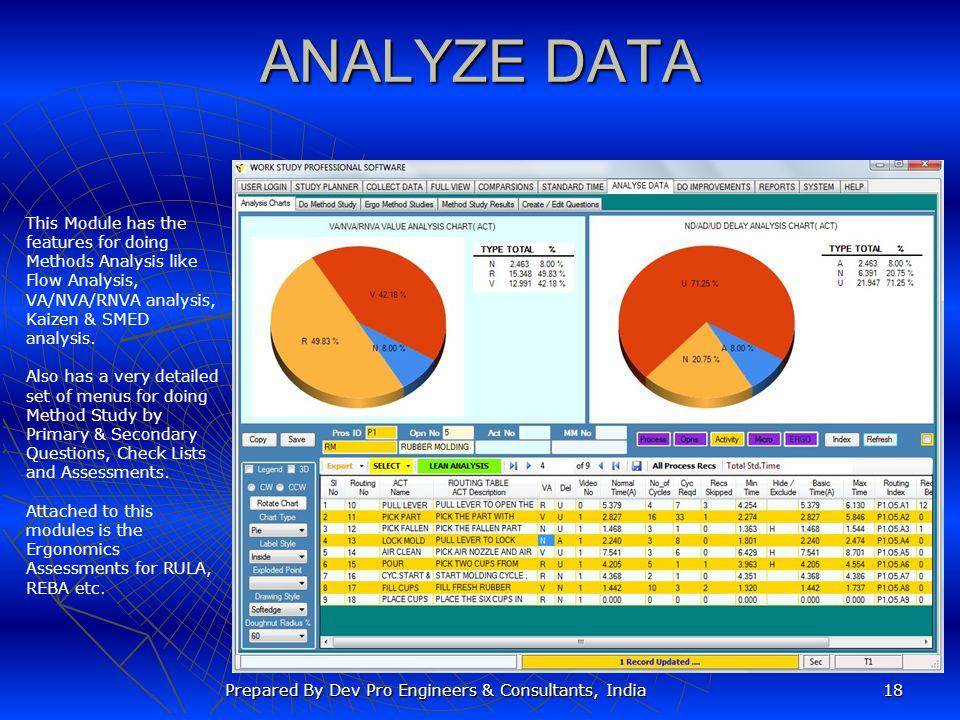 ANALYZE DATA This Module has the features for doing Methods Analysis like Flow Analysis, VA/NVA/RNVA analysis, Kaizen & SMED analysis.