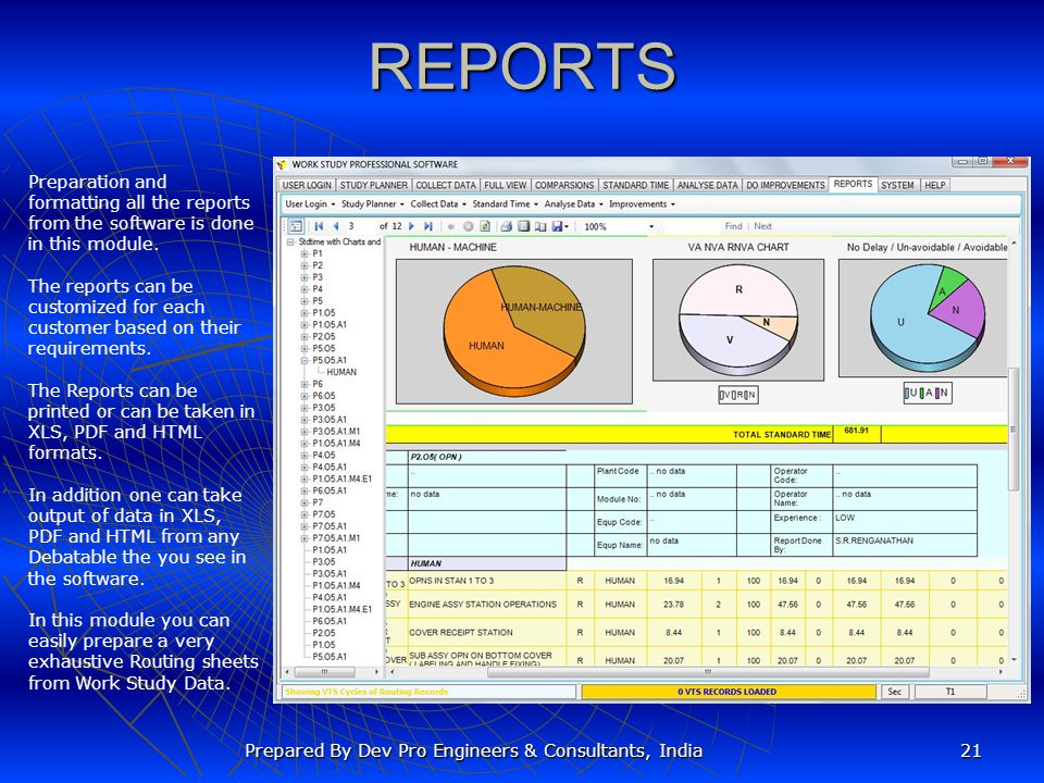 REPORTS Preparation and formatting all the reports from the software is done in this module.