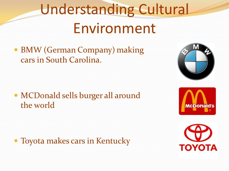 Understanding Cultural Environment BMW (German Company) making cars in South Carolina.