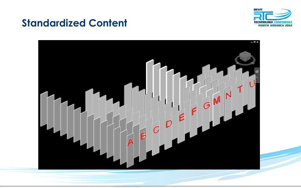 Standardized Content
