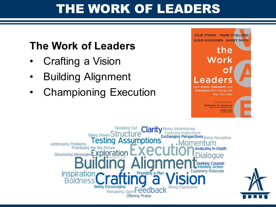 THE WORK OF LEADERS The Work of Leaders Crafting a Vision Building Alignment Championing Execution