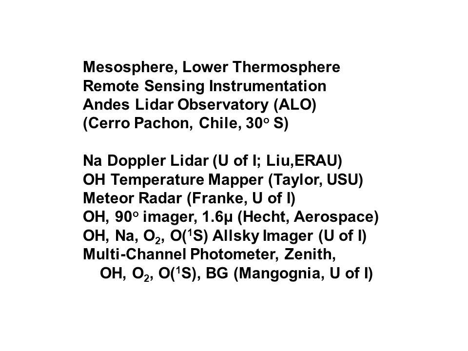 Mesosphere, Lower Thermosphere Remote Sensing Instrumentation Andes Lidar Observatory (ALO) (Cerro Pachon, Chile, 30 o S) Na Doppler Lidar (U of I; Liu,ERAU) OH Temperature Mapper (Taylor, USU) Meteor Radar (Franke, U of I) OH, 90 o imager, 1.6μ (Hecht, Aerospace) OH, Na, O 2, O( 1 S) Allsky Imager (U of I) Multi-Channel Photometer, Zenith, OH, O 2, O( 1 S), BG (Mangognia, U of I)