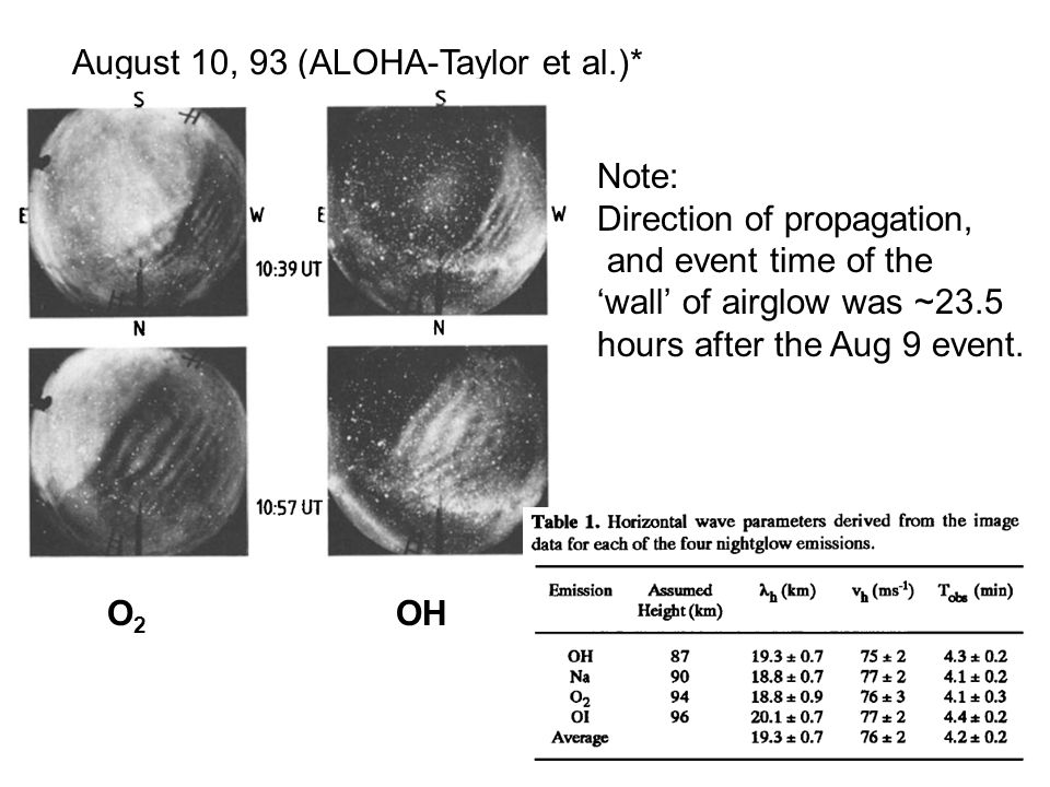 August 10, 93 (ALOHA-Taylor et al.)* Note: Direction of propagation, and event time of the 'wall' of airglow was ~23.5 hours after the Aug 9 event.