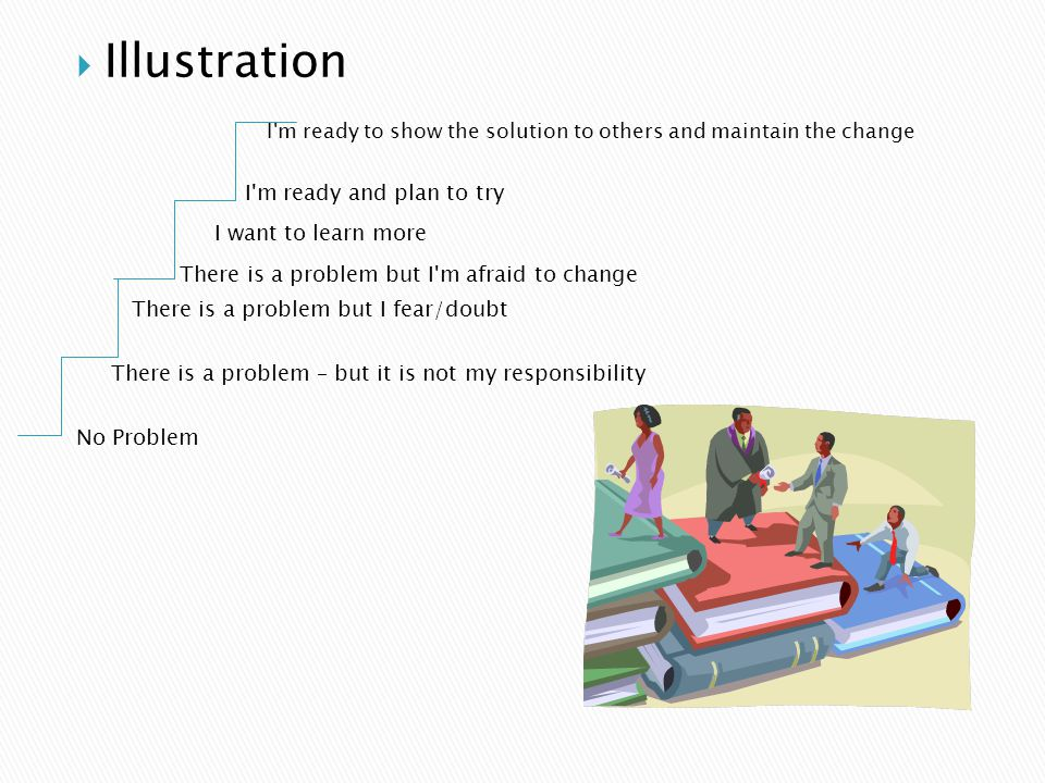  Illustration I'm ready to show the solution to others and maintain the change I'm ready and plan to try I want to learn more There is a problem but