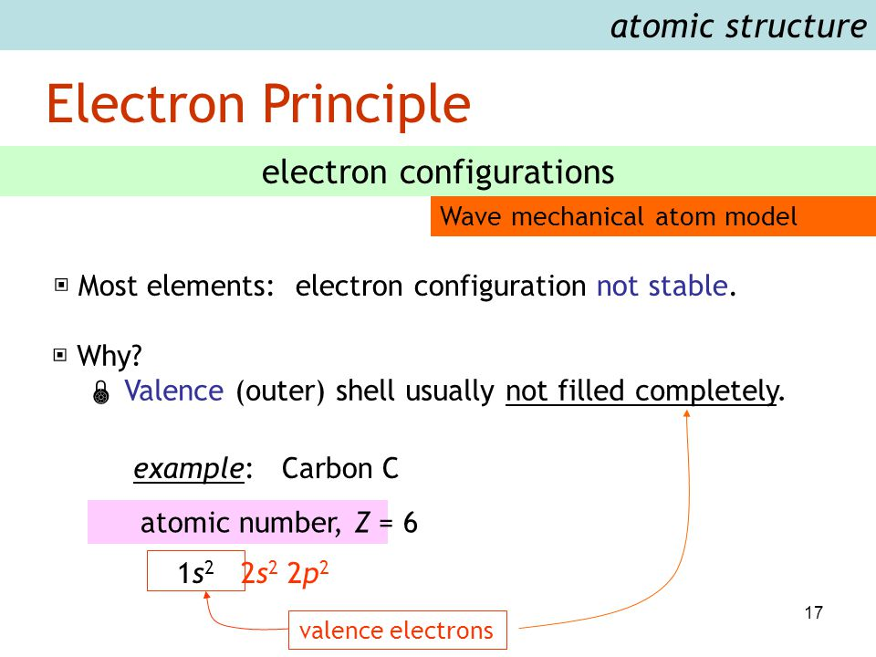 17 Electron Principle atomic structure electron configurations Wave mechanical atom model ▣ Why?  Valence (outer) shell usually not filled completely