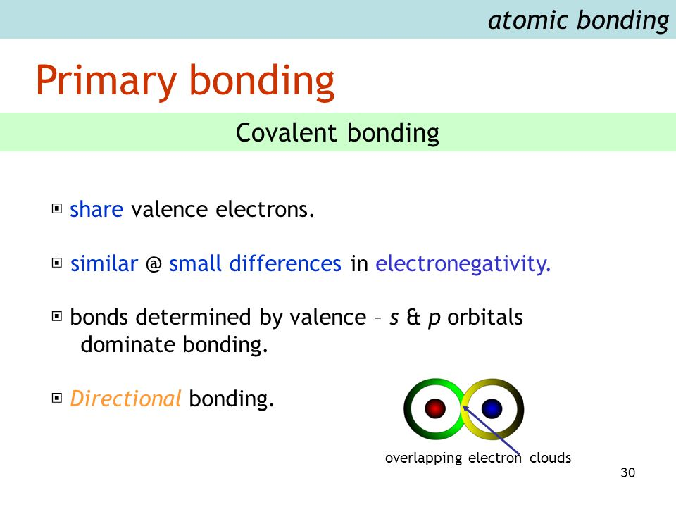 30 Primary bonding atomic bonding Covalent bonding ▣ share valence electrons. ▣ similar @ small differences in electronegativity. ▣ bonds determined b