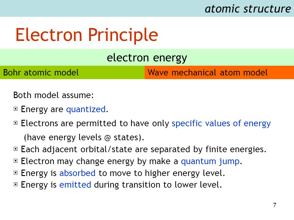 7 Electron Principle atomic structure Bohr atomic modelWave mechanical atom model electron energy ▣ Energy are quantized.