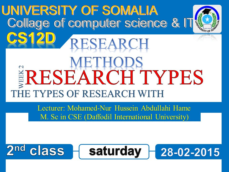 THE TYPES OF RESEARCH WITH EXAMPLES Lecturer: Mohamed-Nur Hussein Abdullahi Hame WEEK 2 M.
