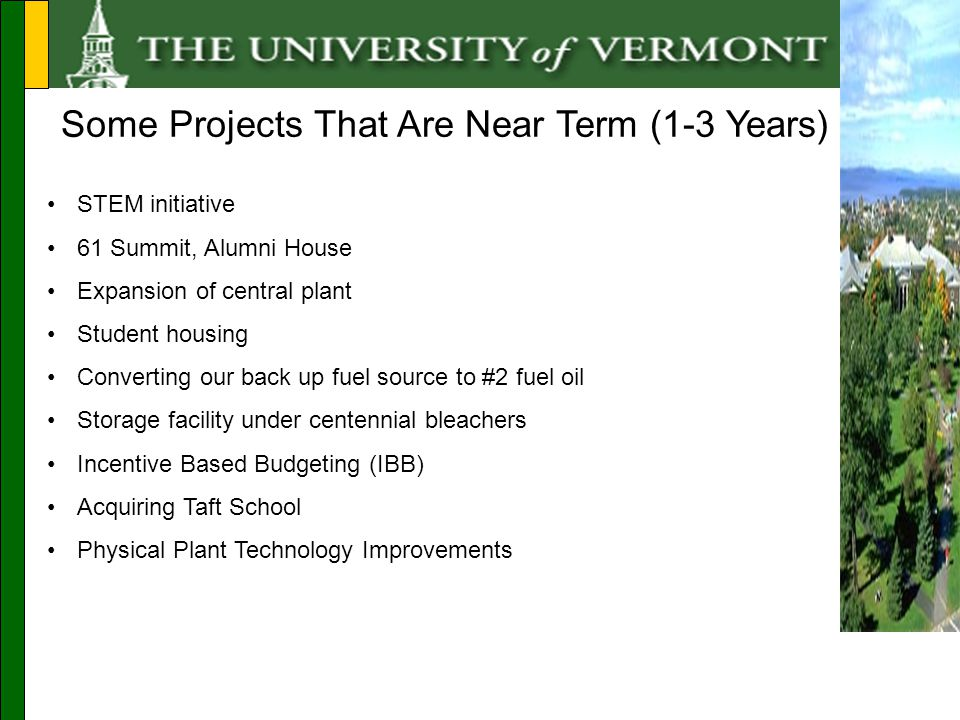 Some Projects That Are Near Term (1-3 Years) STEM initiative 61 Summit, Alumni House Expansion of central plant Student housing Converting our back up fuel source to #2 fuel oil Storage facility under centennial bleachers Incentive Based Budgeting (IBB) Acquiring Taft School Physical Plant Technology Improvements