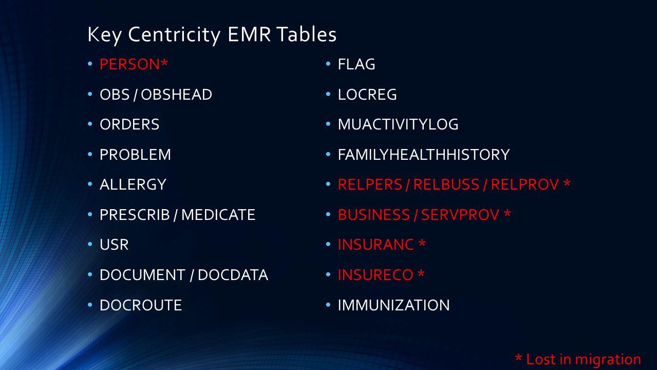 Key Centricity EMR Tables PERSON* OBS / OBSHEAD ORDERS PROBLEM ALLERGY PRESCRIB / MEDICATE USR DOCUMENT / DOCDATA DOCROUTE FLAG LOCREG MUACTIVITYLOG F