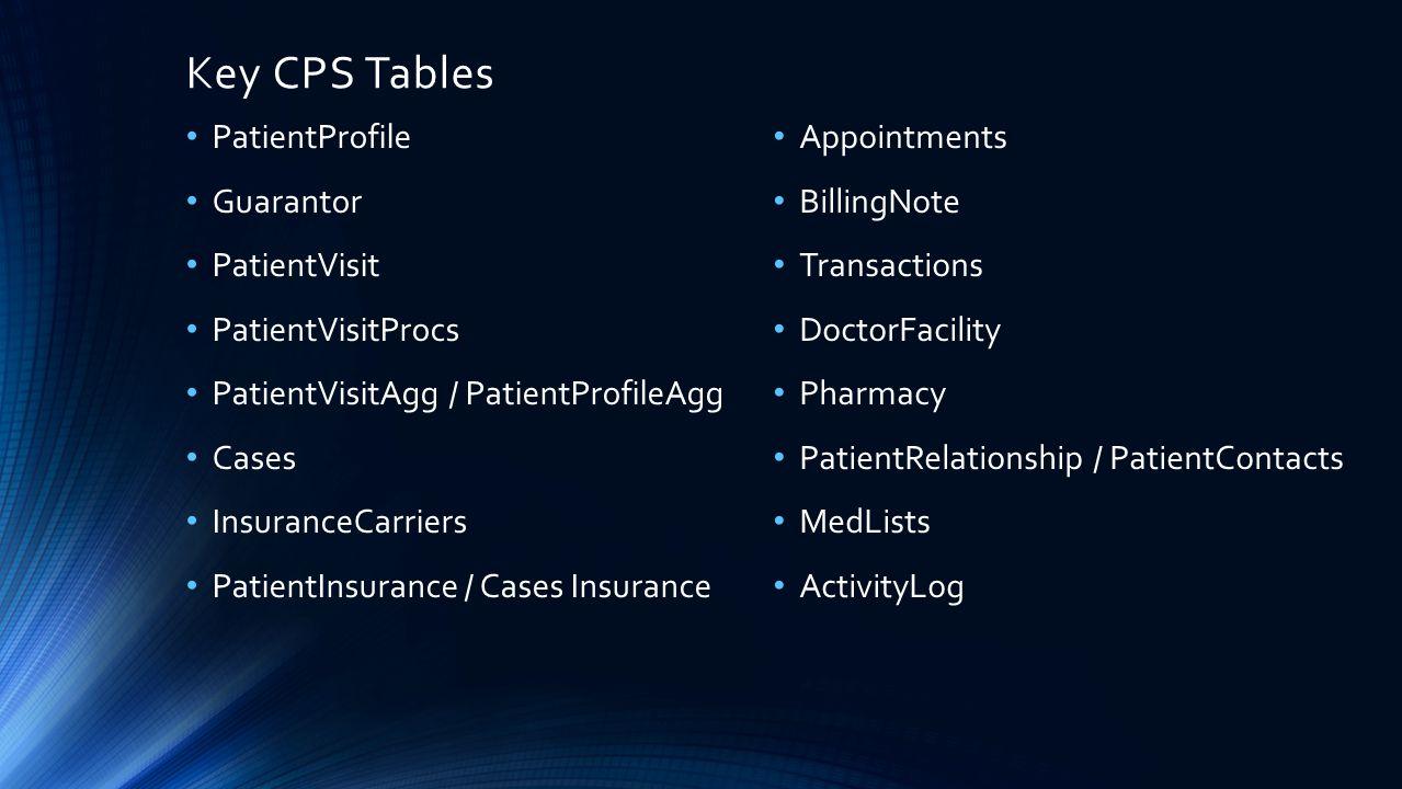 Key CPS Tables PatientProfile Guarantor PatientVisit PatientVisitProcs PatientVisitAgg / PatientProfileAgg Cases InsuranceCarriers PatientInsurance /