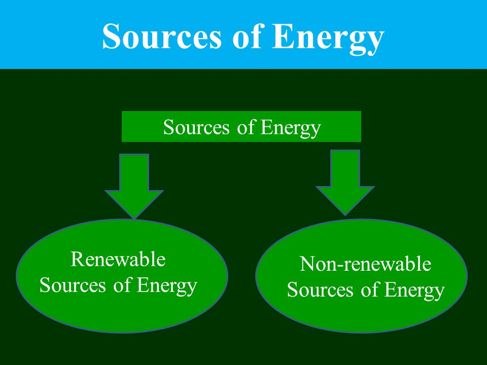 Conservation of Energy 1.In your own words, write the definition of energy conservation.