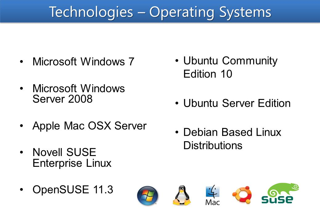 Microsoft Windows 7 Microsoft Windows Server 2008 Apple Mac OSX Server Novell SUSE Enterprise Linux OpenSUSE 11.3 Ubuntu Community Edition 10 Ubuntu Server Edition Debian Based Linux Distributions Technologies – Operating Systems
