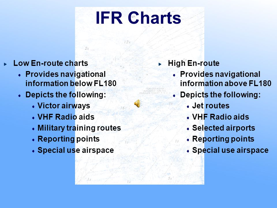 IFR Charts Low En-route charts Provides navigational information below FL180 Depicts the following: Victor airways VHF Radio aids Military training routes Reporting points Special use airspace High En-route Provides navigational information above FL180 Depicts the following: Jet routes VHF Radio aids Selected airports Reporting points Special use airspace