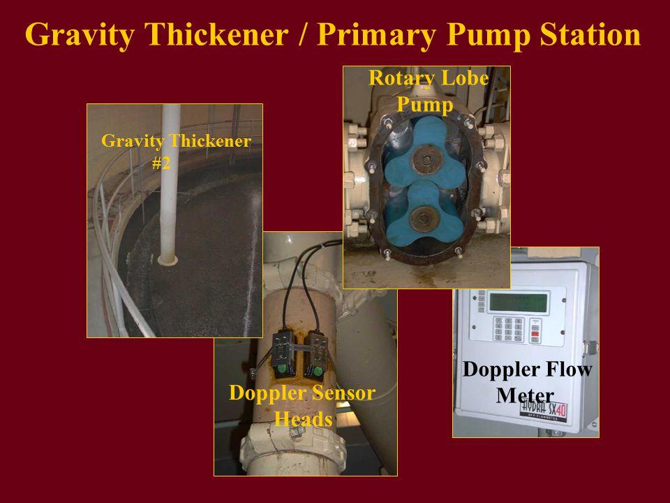 Gravity Thickener #2 Doppler Sensor Heads Doppler Flow Meter Gravity Thickener / Primary Pump Station Rotary Lobe Pump