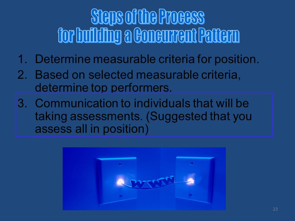 23 1.Determine measurable criteria for position. 2.Based on selected measurable criteria, determine top performers. 3.Communication to individuals tha