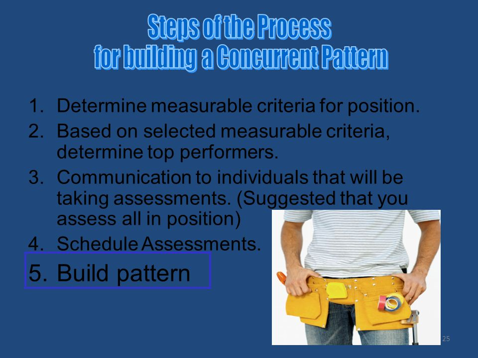 25 1.Determine measurable criteria for position. 2.Based on selected measurable criteria, determine top performers. 3.Communication to individuals tha