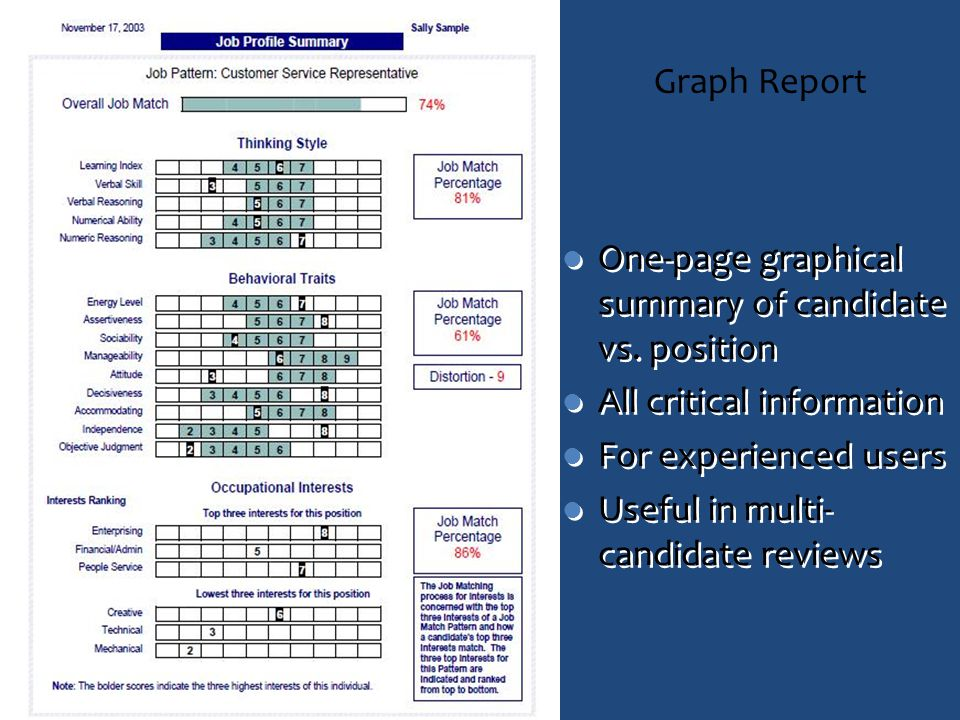 Graph Report One-page graphical summary of candidate vs. position All critical information For experienced users Useful in multi- candidate reviews On