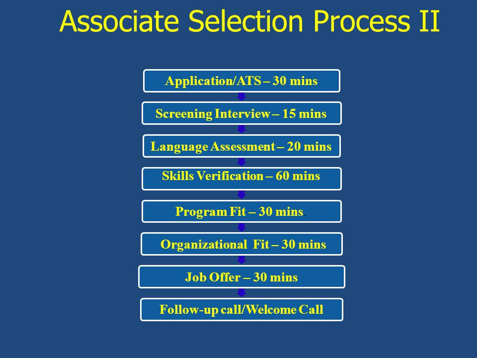Associate Selection Process II