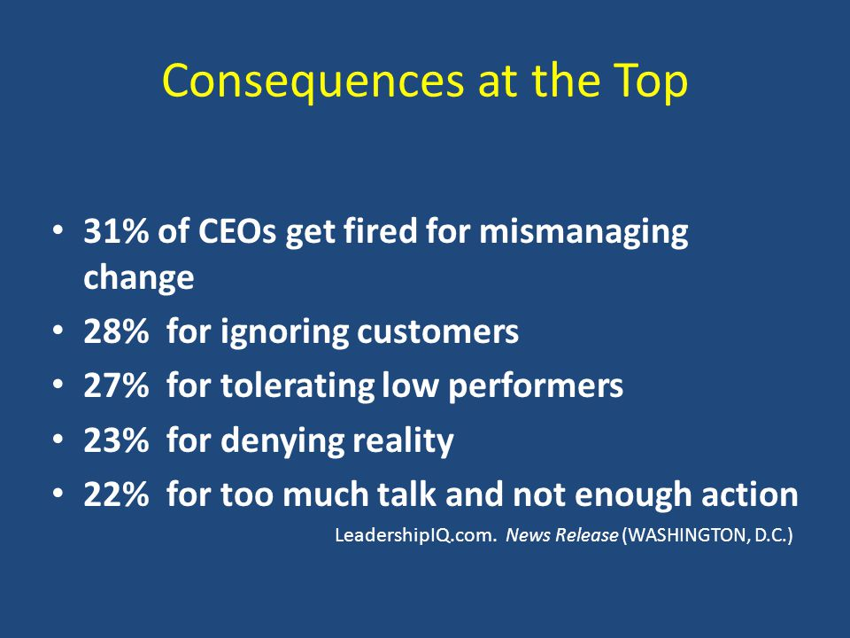 Consequences at the Top 31% of CEOs get fired for mismanaging change 28% for ignoring customers 27% for tolerating low performers 23% for denying real