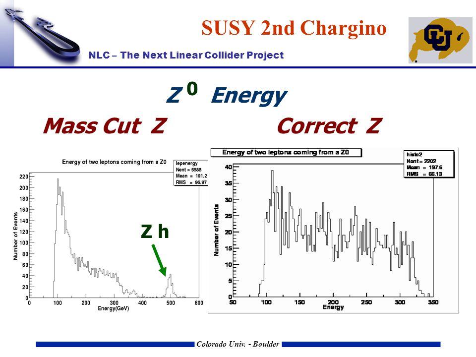 NLC – The Next Linear Collider Project Colorado Univ. - Boulder Photon Shower Radius