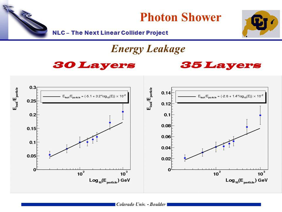 NLC – The Next Linear Collider Project Colorado Univ.