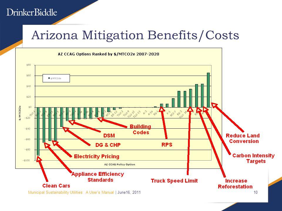 Municipal Sustainability Utilities: A User's Manual | June16, 2011 10 Arizona Mitigation Benefits/Costs