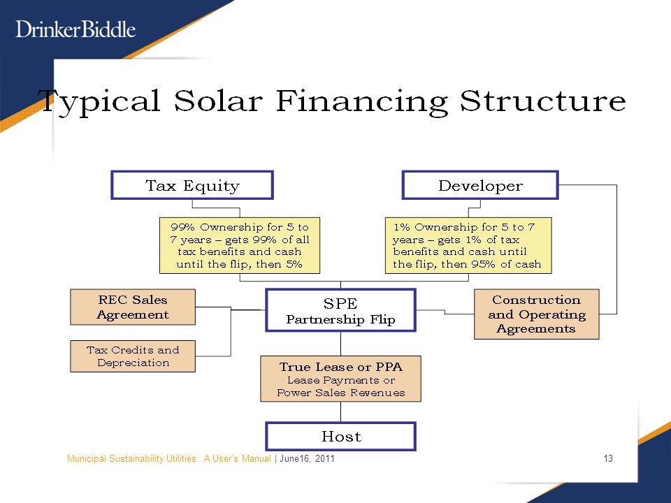 Municipal Sustainability Utilities: A User's Manual | June16, 2011 13