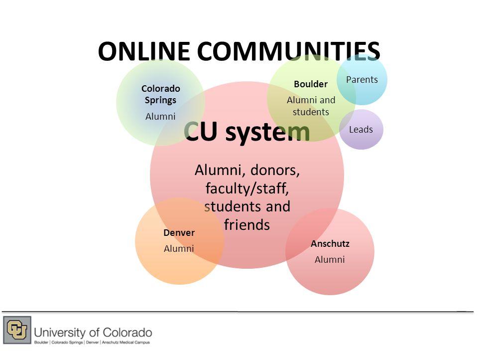 ADMIN MANAGER CHART Harris Connect CU System SUPER ADMIN UCB Alumni Alumni S/C/D …..