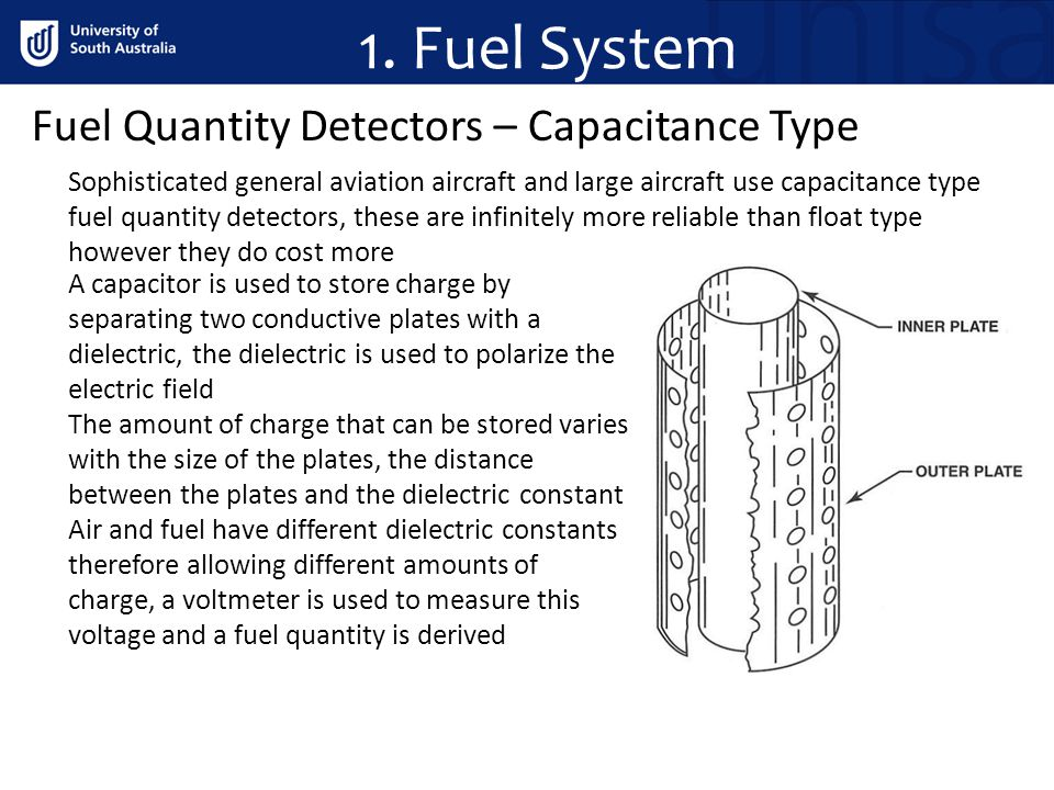Fuel Quantity Detectors – Capacitance Type Sophisticated general aviation aircraft and large aircraft use capacitance type fuel quantity detectors, th