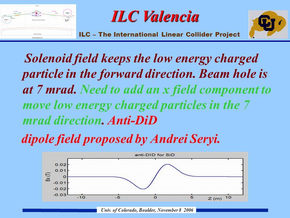 ILC – The International Linear Collider Project Univ.