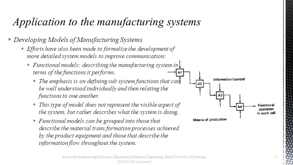  Developing Models of Manufacturing Systems  Efforts have also been made to formalize the development of more detailed system models to improve communication:  Functional models: describing the manufacturing system in terms of the functions it performs.