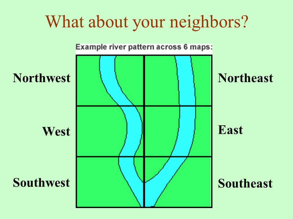 What about your neighbors? NorthwestNortheast West Southwest East Southeast