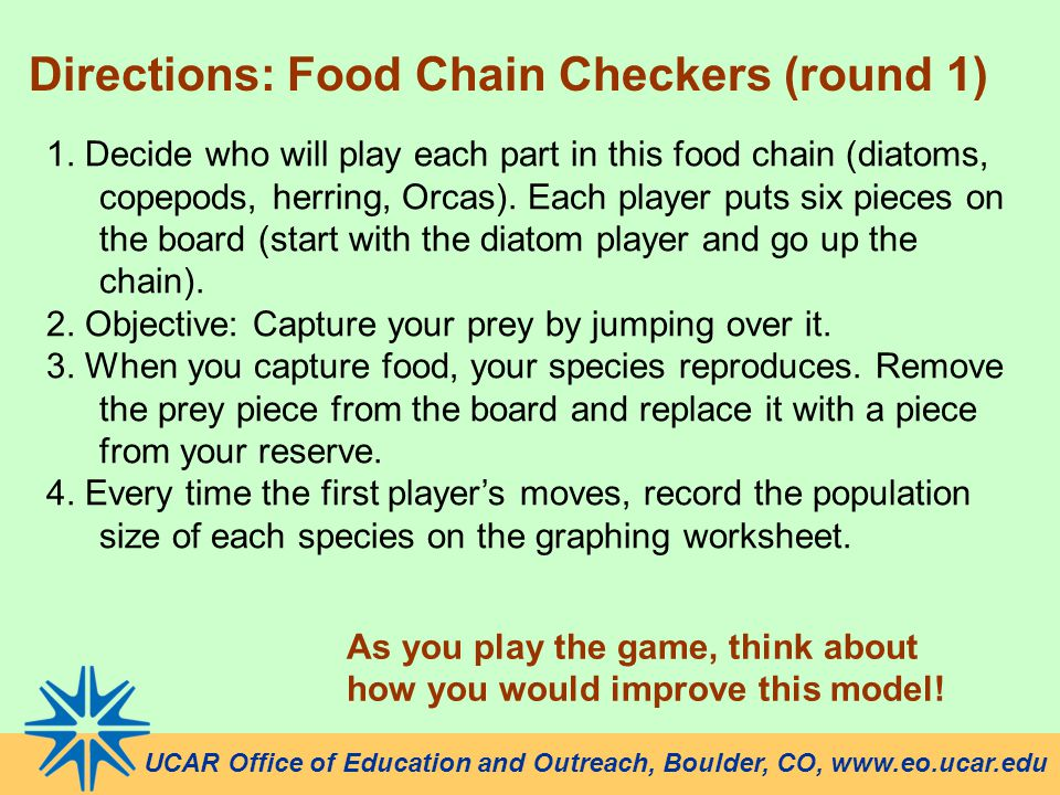 UCAR Office of Education and Outreach, Boulder, CO, www.eo.ucar.edu Directions: Food Chain Checkers (round 1) 1. Decide who will play each part in thi