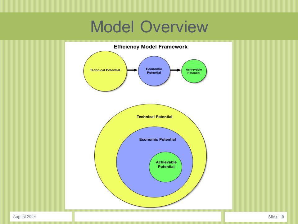 Slide: 10 August 2009 Model Overview