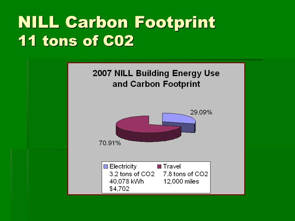 NILL Carbon Footprint 11 tons of C02