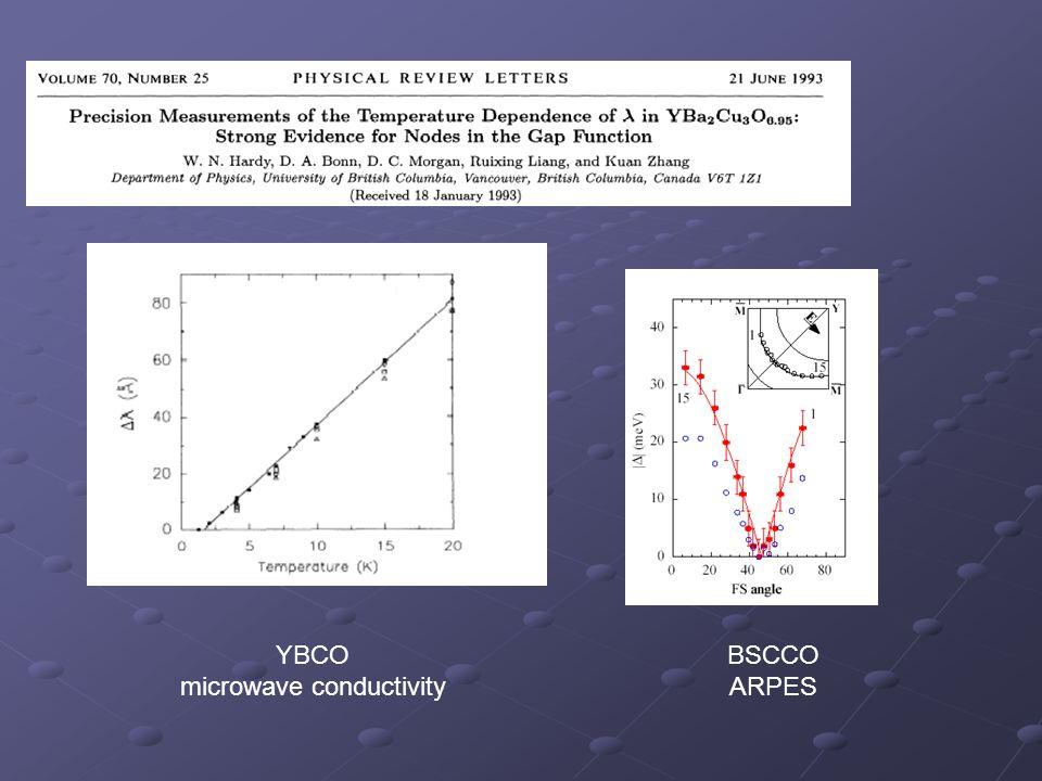 Underdoped Bi2212 Neutron scattering – (  ) resonance in YBCO