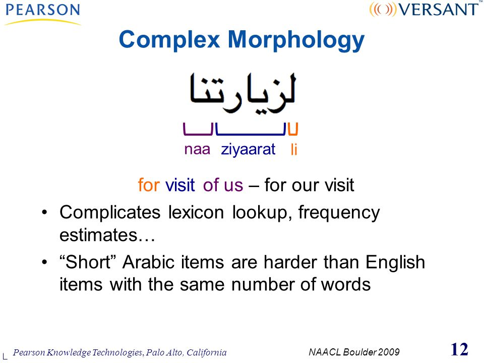 Pearson Knowledge Technologies, Palo Alto, California NAACL Boulder 2009 12 for visit of us – for our visit Complicates lexicon lookup, frequency estimates… Short Arabic items are harder than English items with the same number of words Complex Morphology li ziyaarat naa
