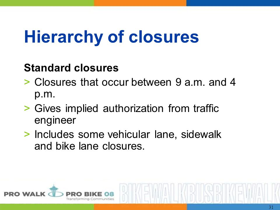 31 Hierarchy of closures Standard closures >Closures that occur between 9 a.m.