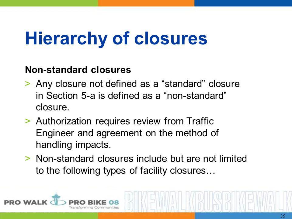 35 Hierarchy of closures Non-standard closures >Any closure not defined as a standard closure in Section 5-a is defined as a non-standard closure.