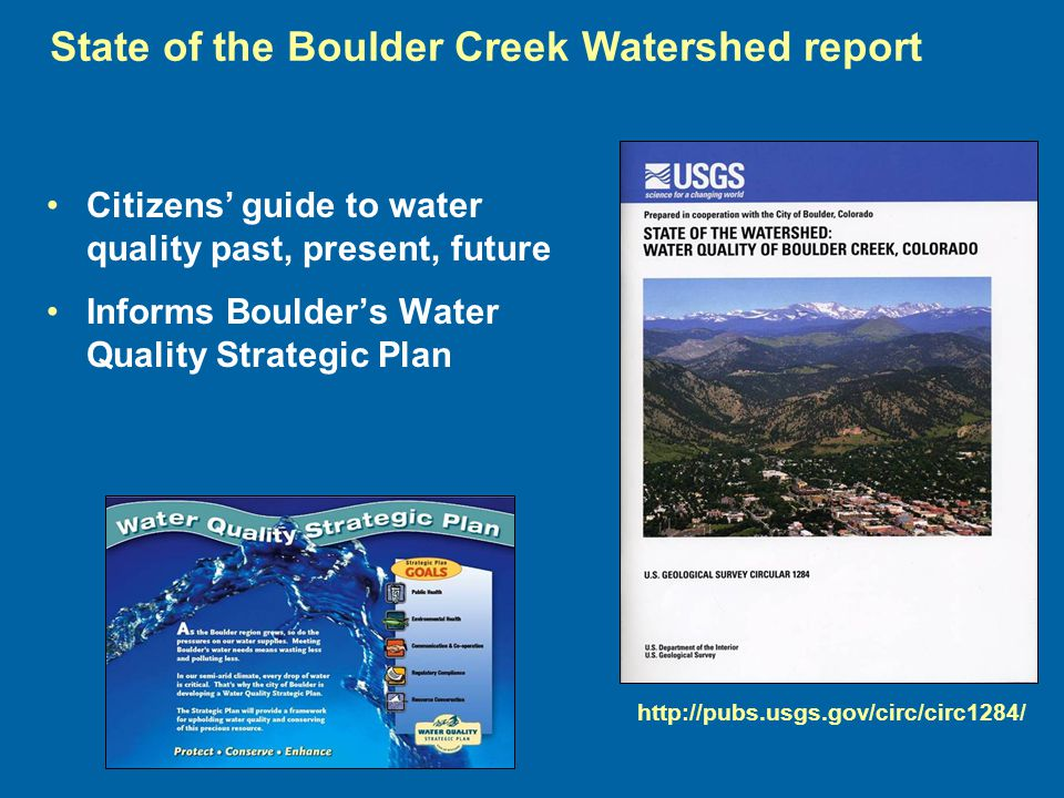 South Platte River Watershed Boulder Creek Watershed Mississippi River Watershed Watershed: the area of land that drains into a water body