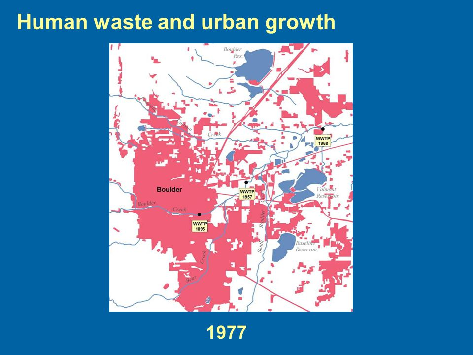 Human waste and urban growth 1977