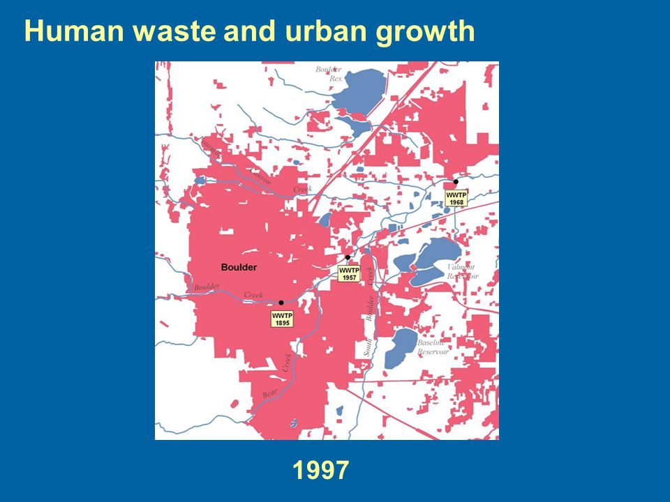Human waste and urban growth 1997